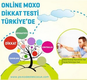moxo dikkat eksikliği ve hiperaktivite testi